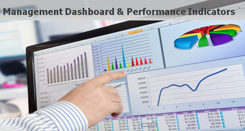 management-dashboard-and-performance-indicators