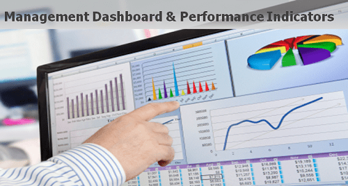 Management dashboard and performance indicators