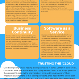 The-CLOUD-ERP-Infographic-768x1920 (1)