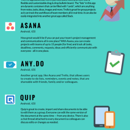 productivity-apps-infographic1
