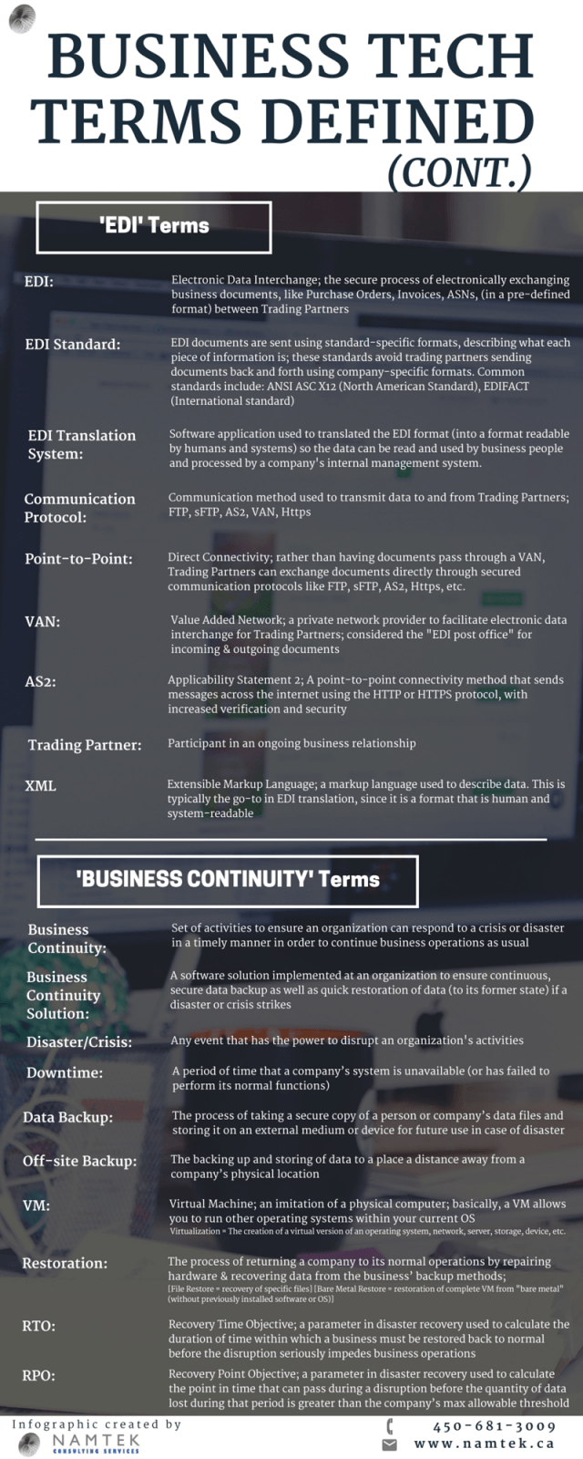 Business Tech Terms_2