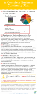complete_business_continuity_plan