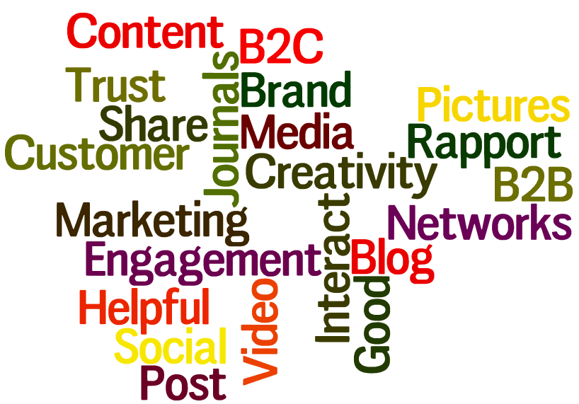 Content_Marketing_2014_eCommerce_Trends_that_SMEs_Need_to_be_Aware_of