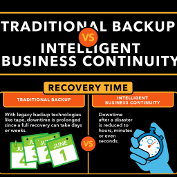 backup_vs_business-continuity_infographic