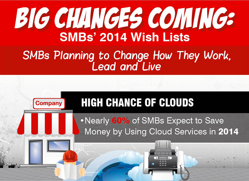 big-changes-for-sme-2014-1