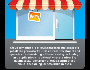 cloud_computing_infographic_2
