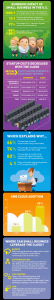 cloud_computing_infographic_3