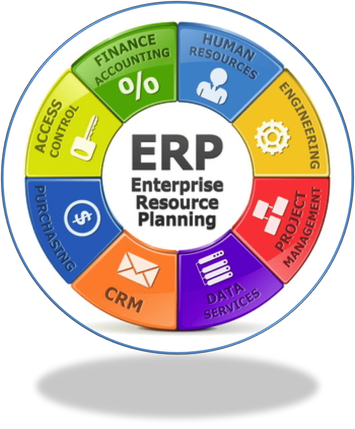 a paper on gaining competitive advantage through erp Competitive advantage and enterprise resource planning systems: some conflicts in the value-  can enhance the possibility to gain ca from an erp system, but an .