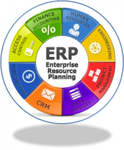 erp_see-what-it-means-to-be-fully-integrated-with-an-efficient-business-software-solution