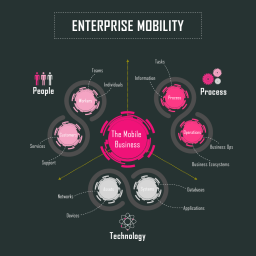 p1_infographic-fun-friday-infographic-highlighting-the-trends-in-enterprise-mobility