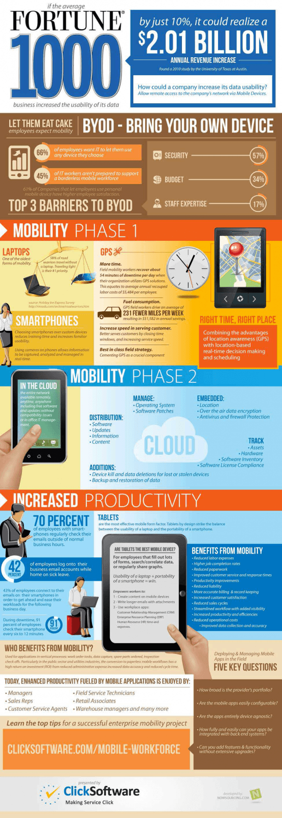 power-of-mobile-infographic_2