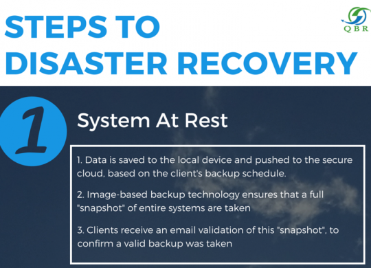 steps-to-disaster-recovery-copy