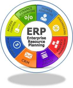 erp_see-what-it-means-to-be-fully-integrated-with-an-efficient-business-software-solution-1