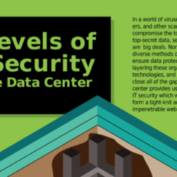 levels-of-IT-security