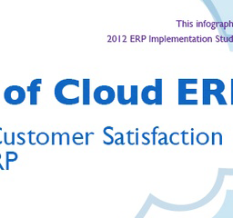 facts-Cloud-ERP
