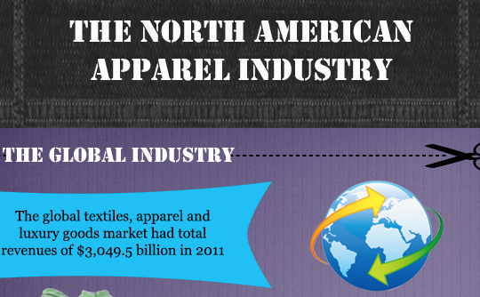 apparel-industry